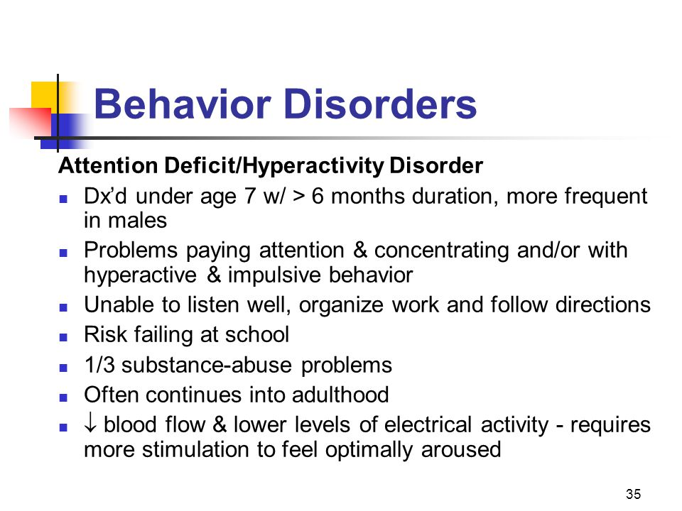Behavior Disorders Attention Deficit/Hyperactivity Disorder