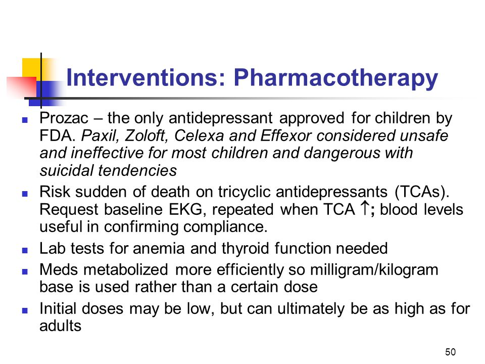 Interventions: Pharmacotherapy