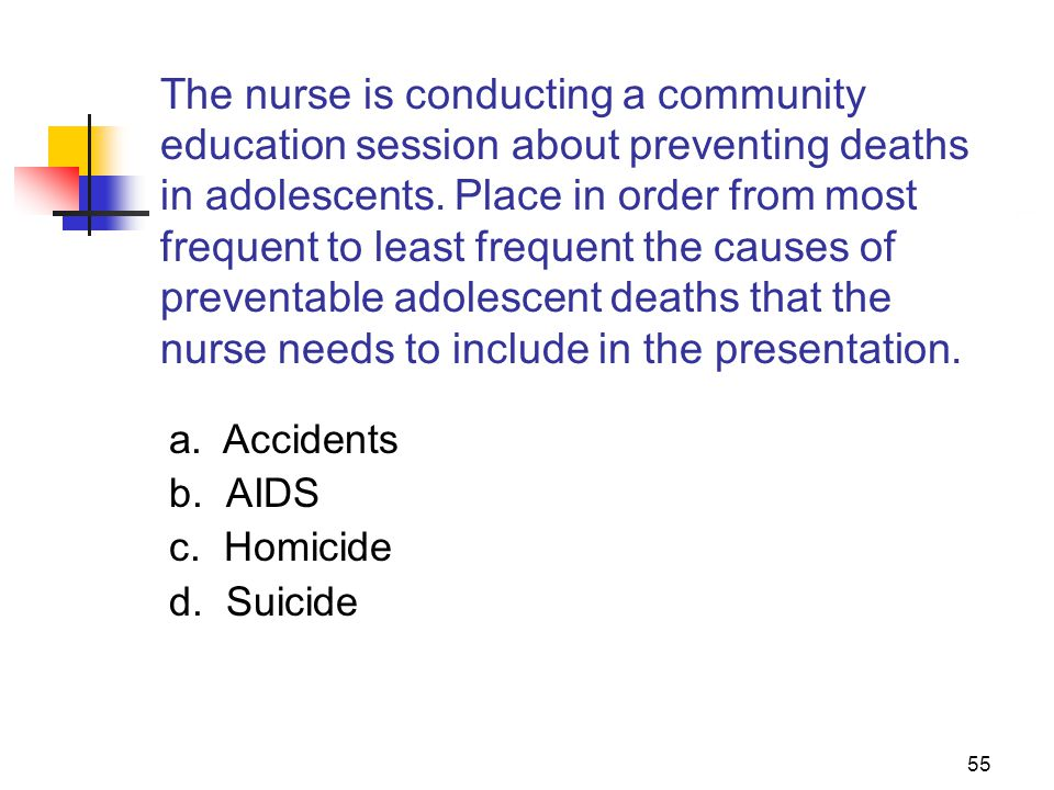 The nurse is conducting a community education session about preventing deaths in adolescents. Place in order from most frequent to least frequent the causes of preventable adolescent deaths that the nurse needs to include in the presentation.