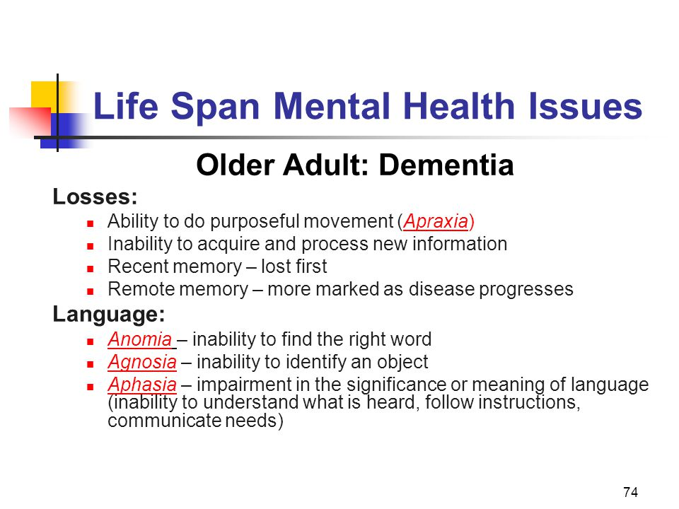 Life Span Mental Health Issues