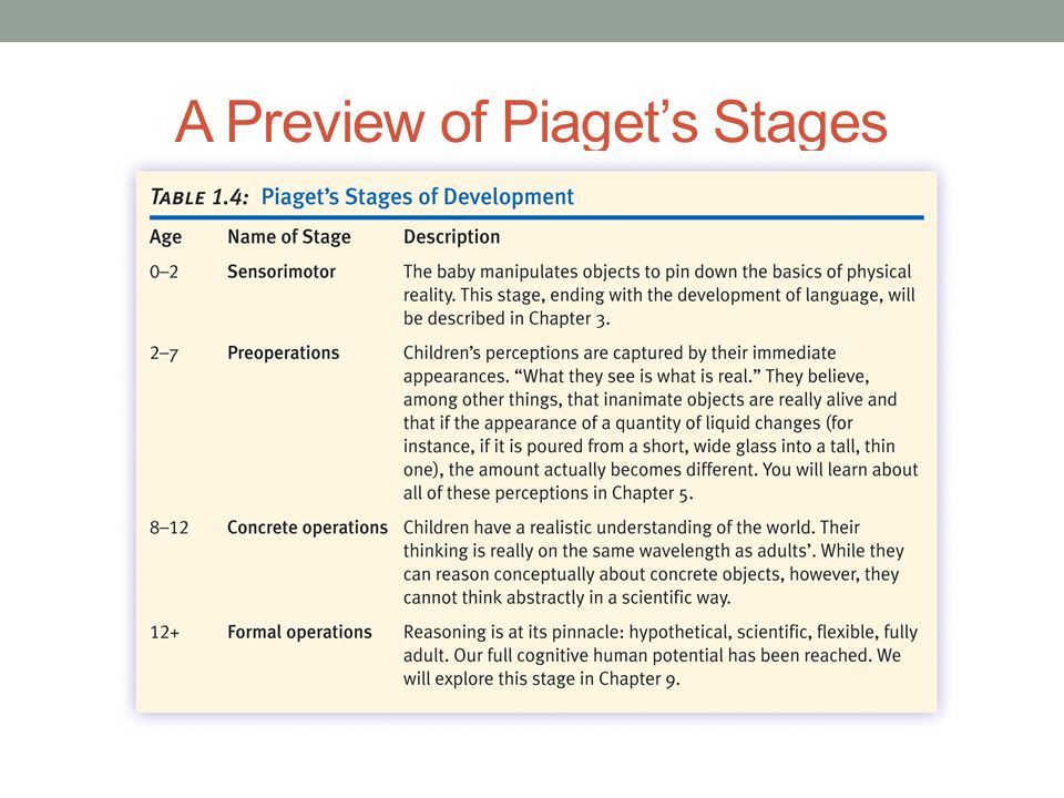 A Preview of Piaget's Stages