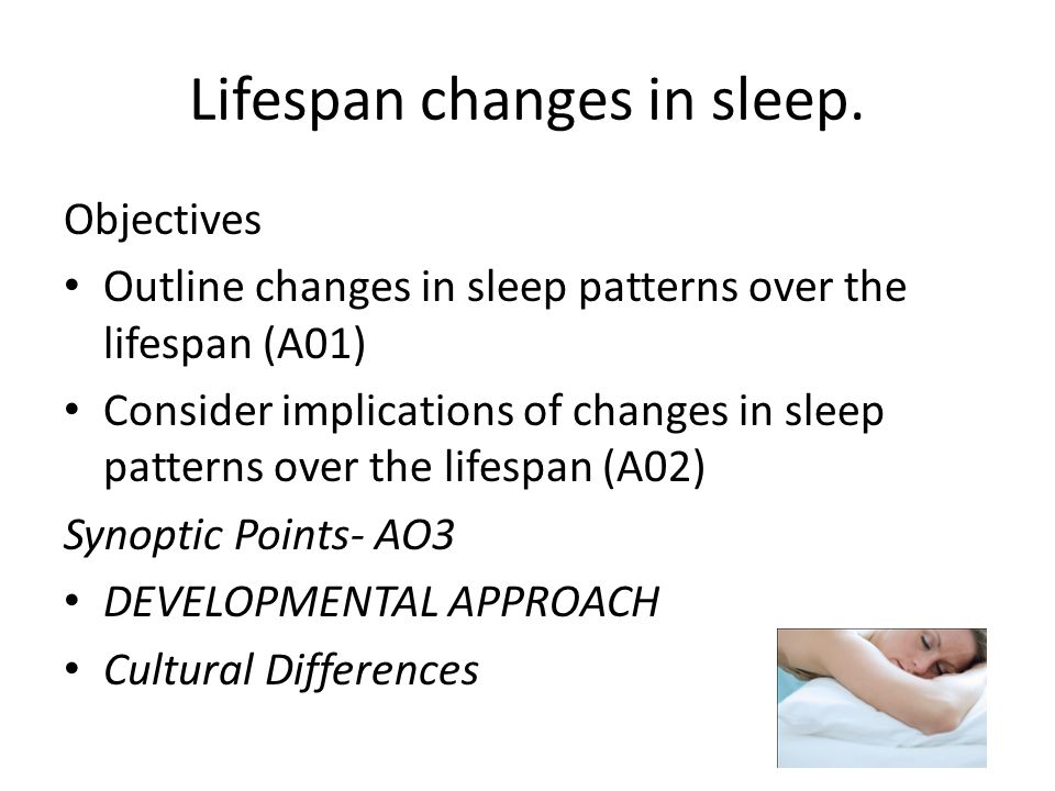Lifespan changes in sleep.