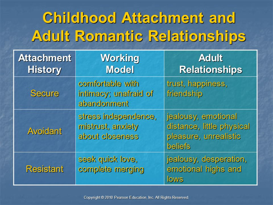 Childhood Attachment and Adult Romantic Relationships