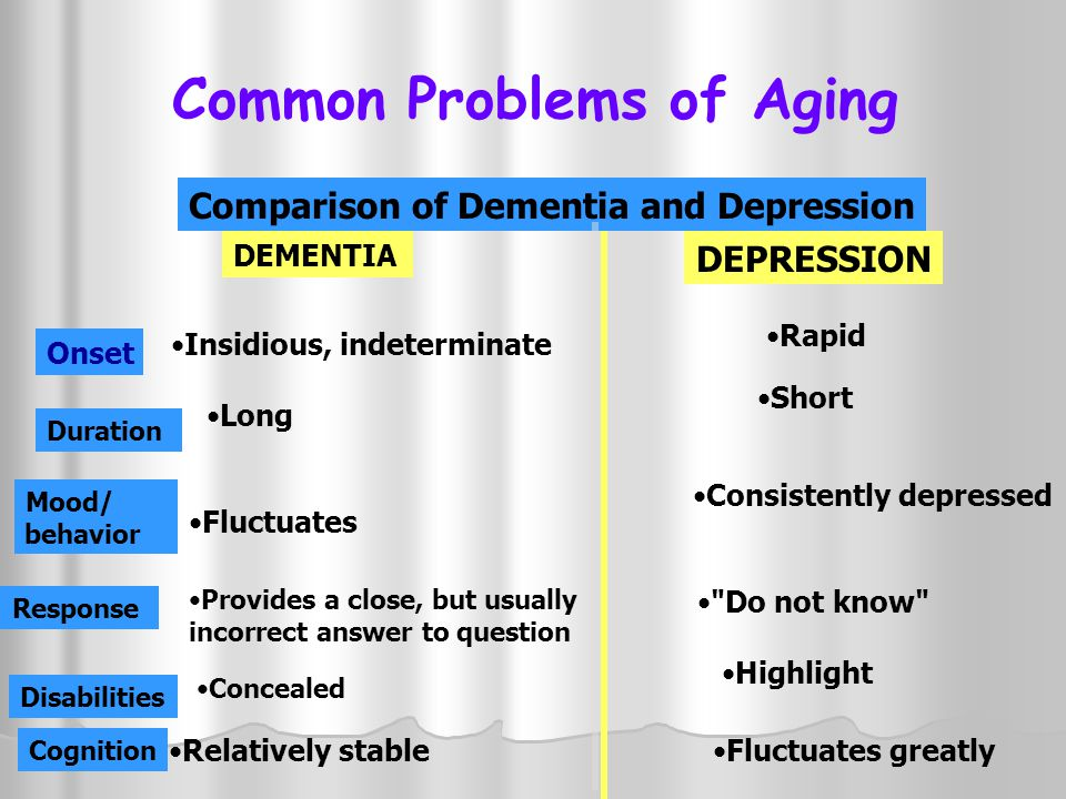 Common Problems of Aging