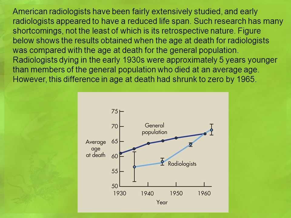 American radiologists have been fairly extensively studied, and early radiologists appeared to have a reduced life span.