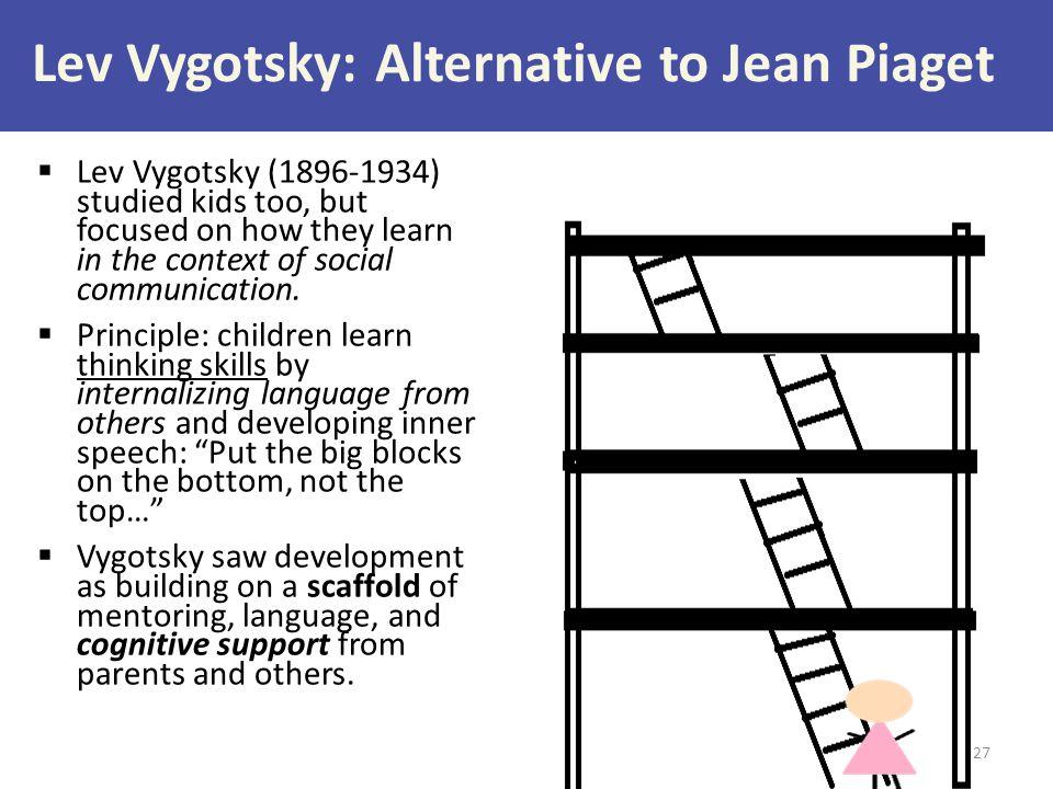 Lev Vygotsky: Alternative to Jean Piaget