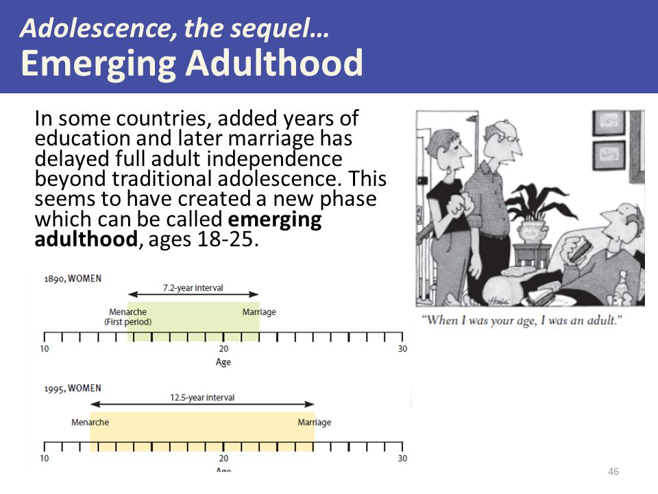 Adolescence, the sequel… Emerging Adulthood