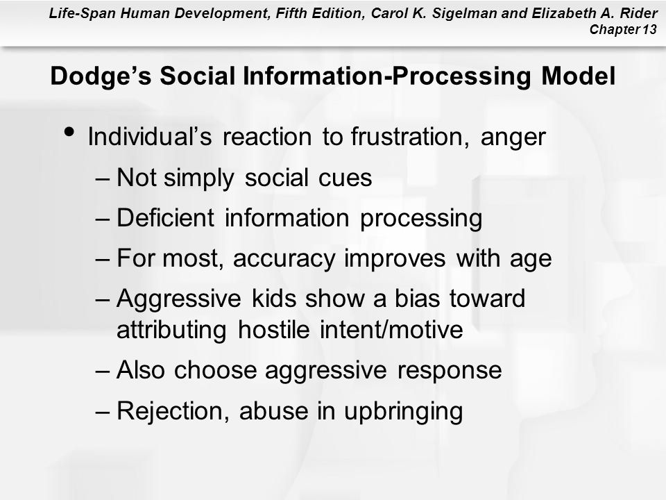 Dodge's Social Information-Processing Model