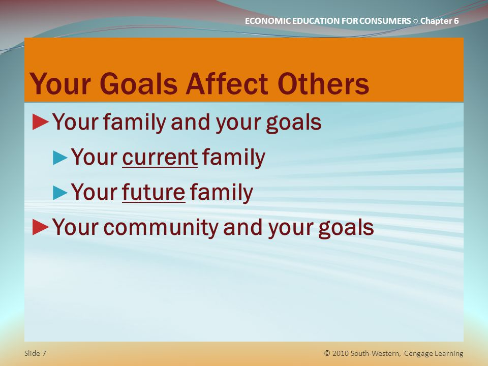 Your Goals Affect Others