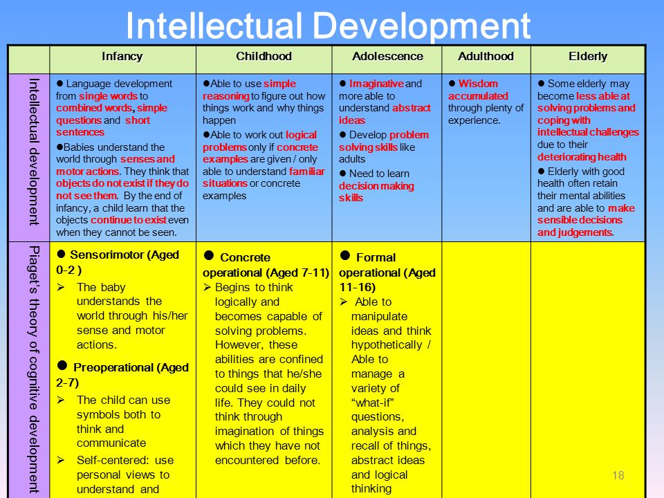 personality and intellectual development