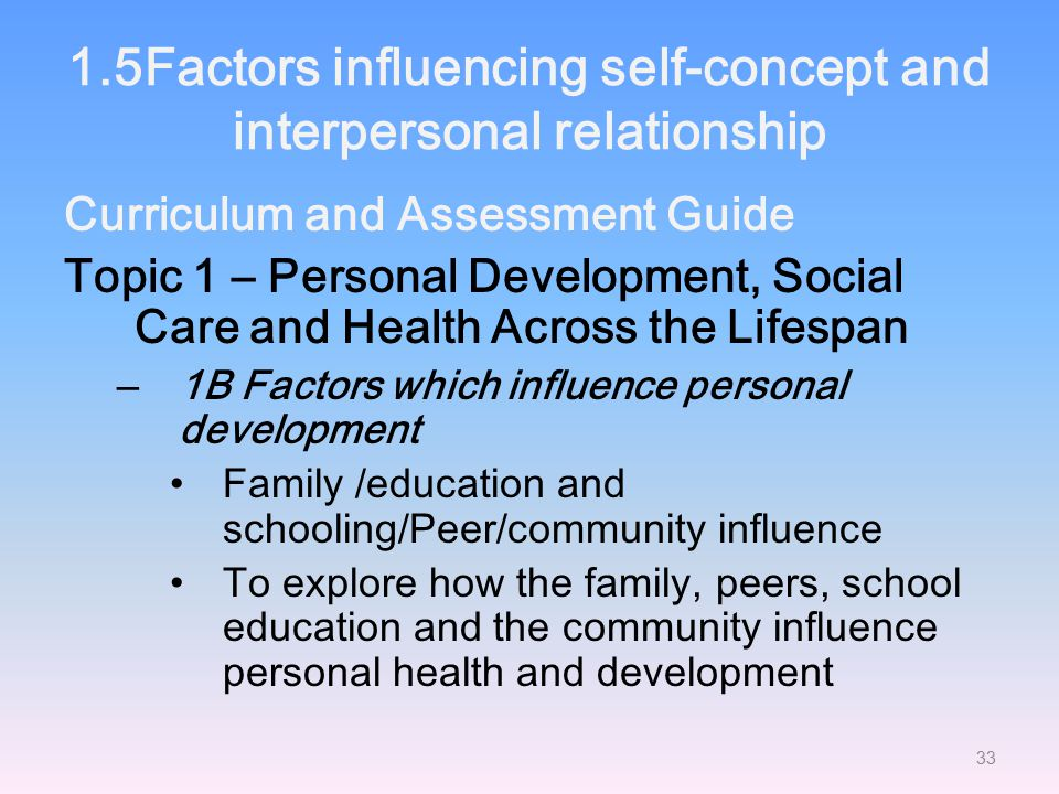 1.5Factors influencing self-concept and interpersonal relationship