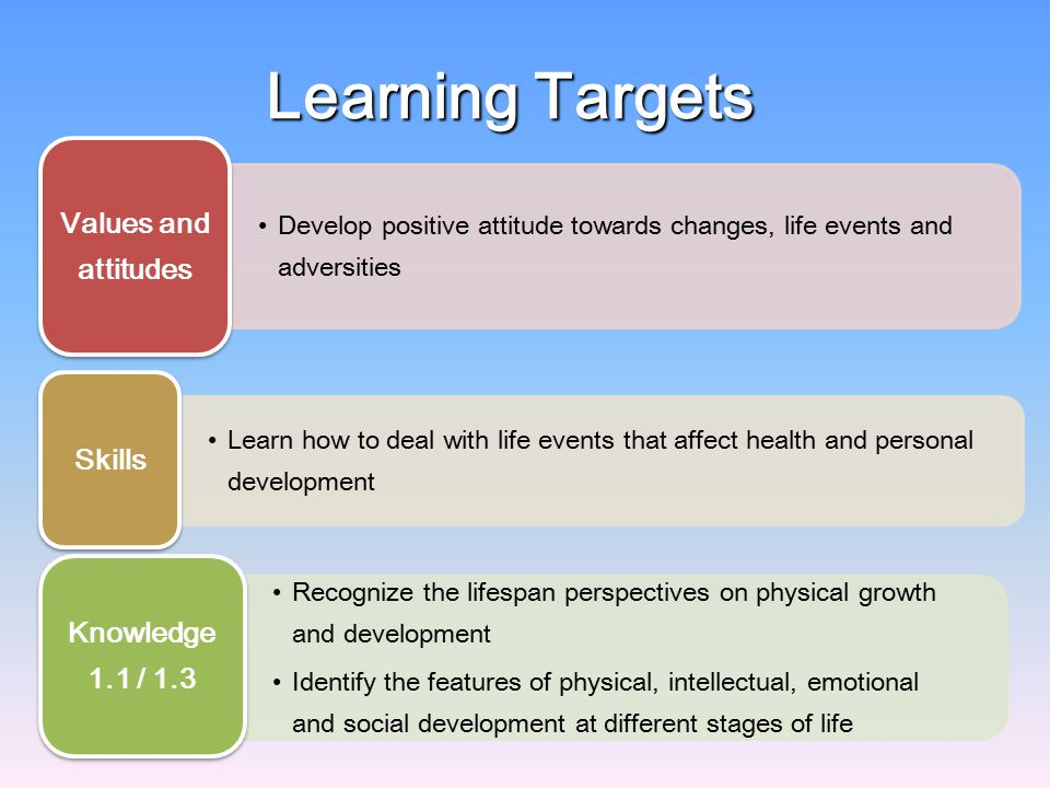 how to set targets for personal development