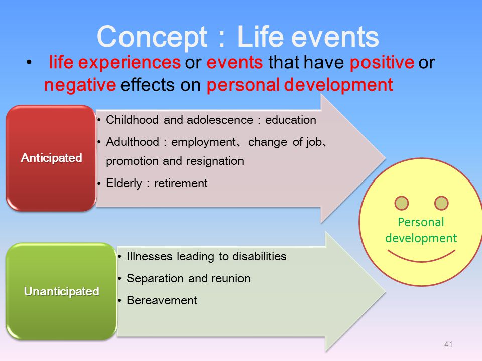 Concept:Life events life experiences or events that have positive or negative effects on personal development.