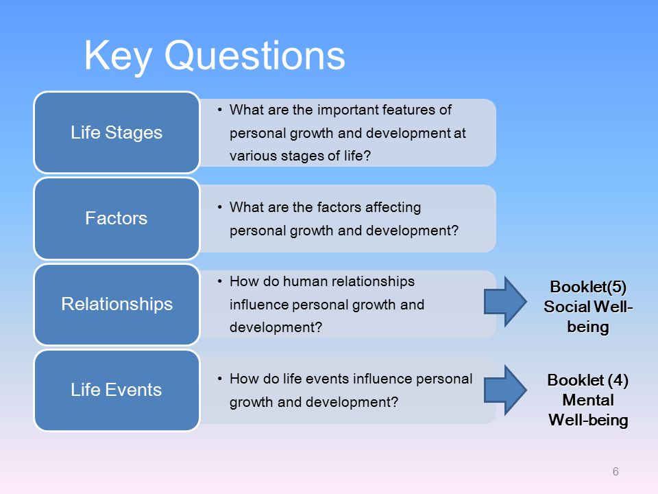 Key Questions Life Stages Factors Relationships Life Events Booklet(5)