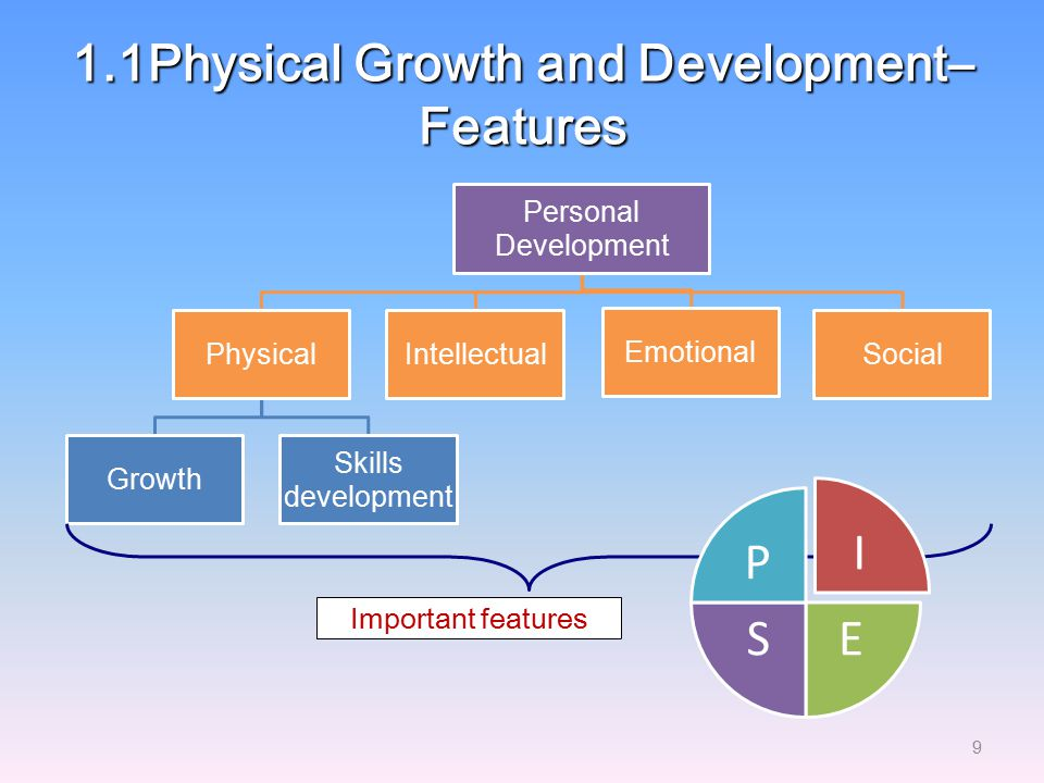 1.1Physical Growth and Development– Features