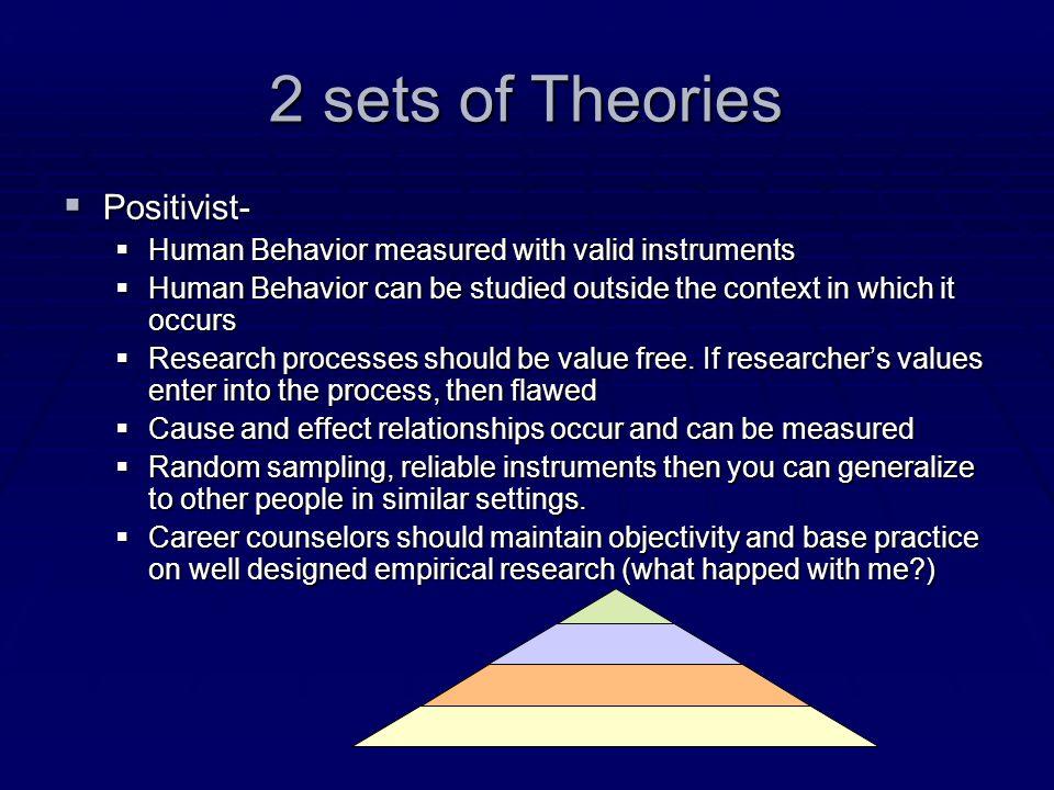 2 sets of Theories Positivist-