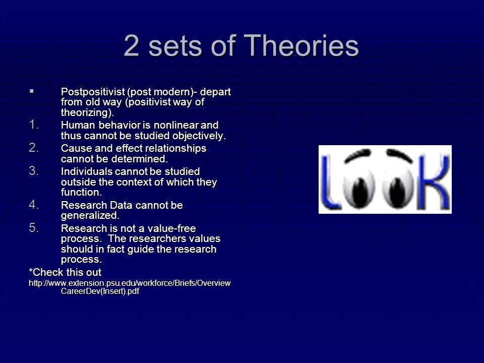 2 sets of Theories Postpositivist (post modern)- depart from old way (positivist way of theorizing).