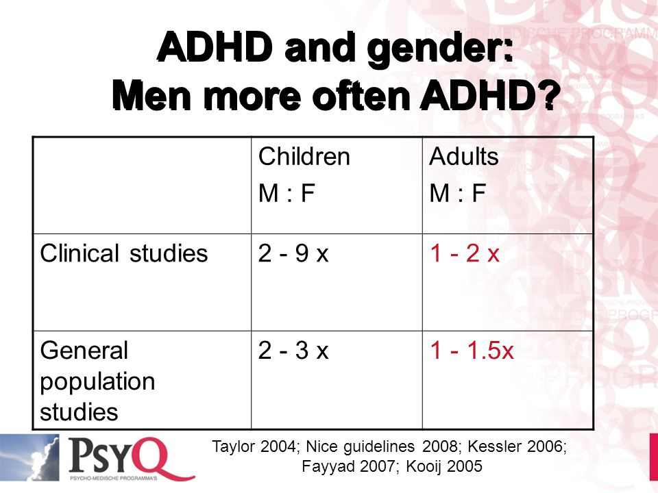 ADHD and gender: Men more often ADHD