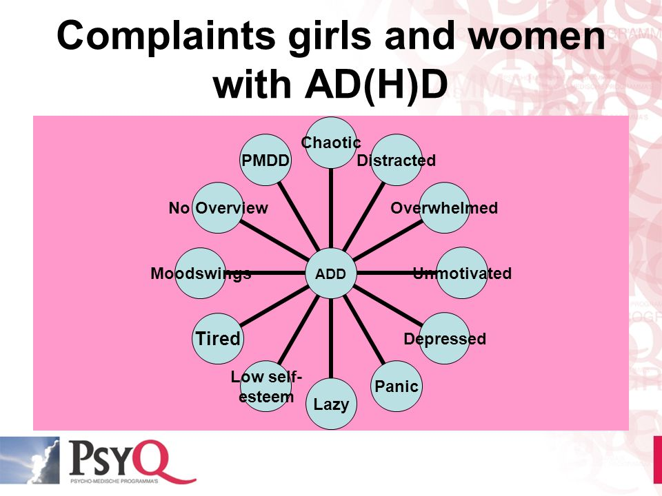 Complaints girls and women with AD(H)D