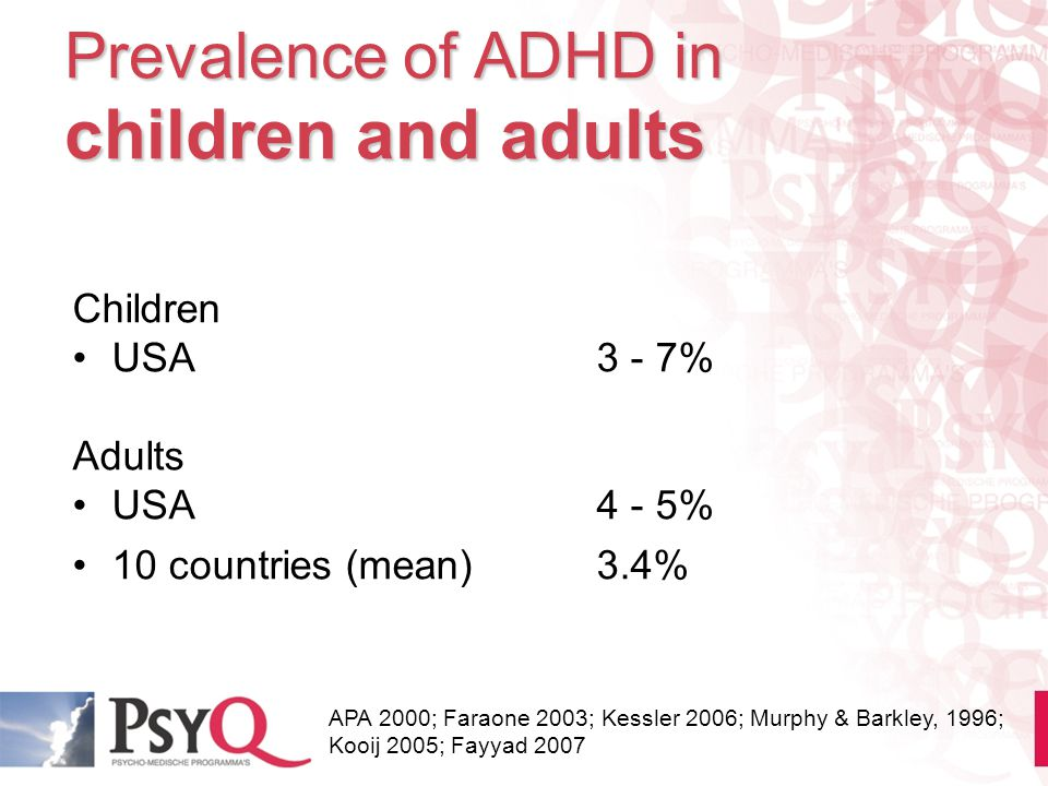 Prevalence of ADHD in children and adults