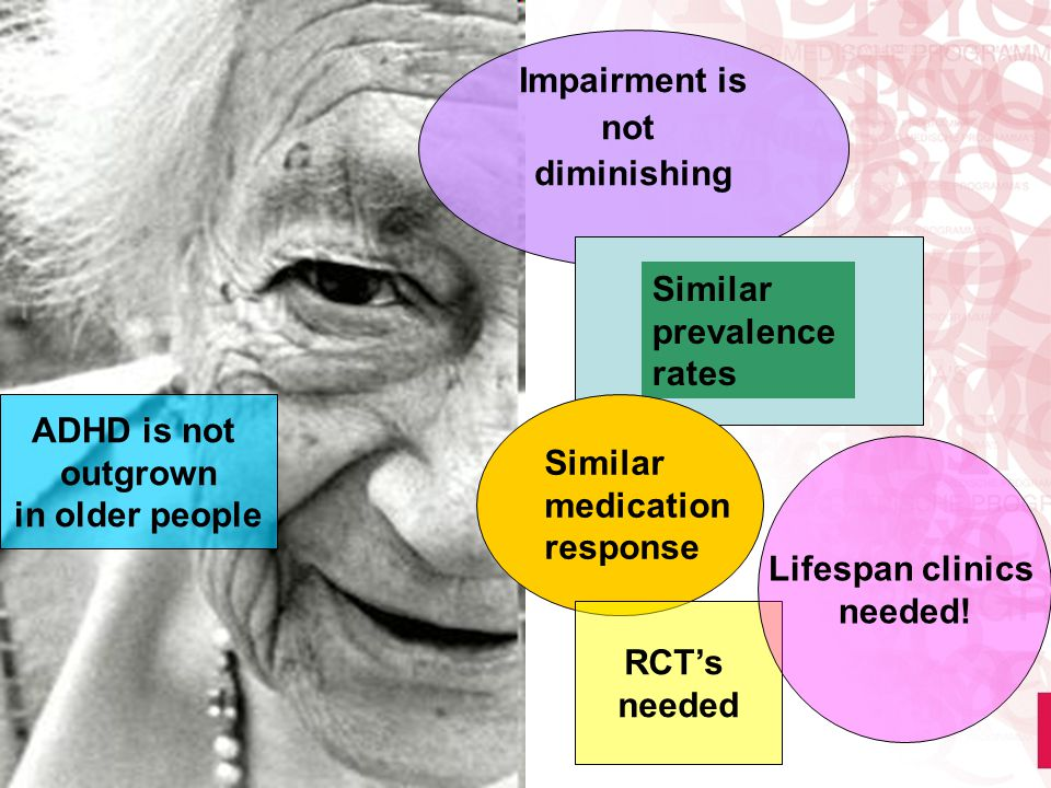 Impairment is not. diminishing. Similar. prevalence. rates. ADHD is not. outgrown. in older people.