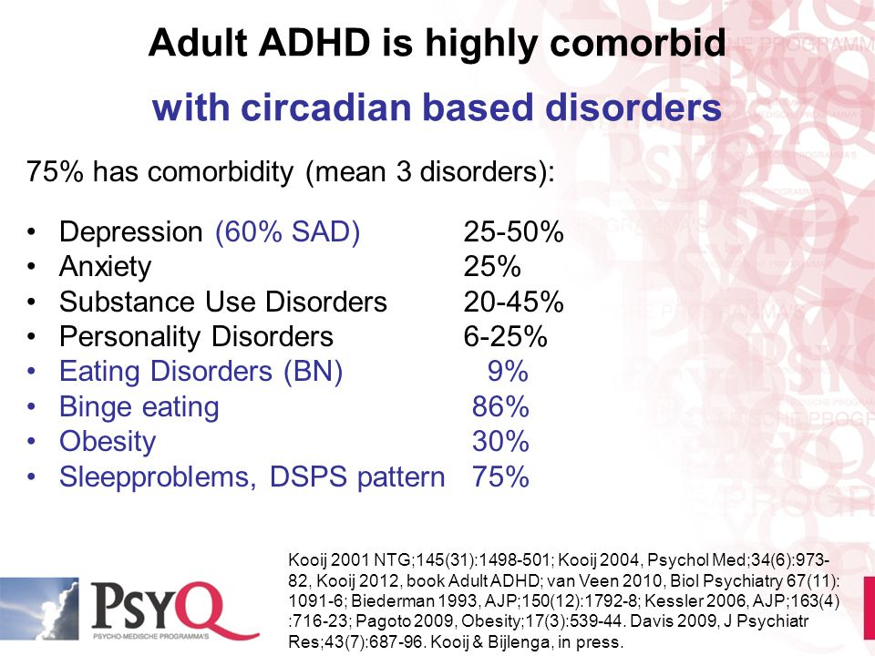 Adult ADHD is highly comorbid with circadian based disorders
