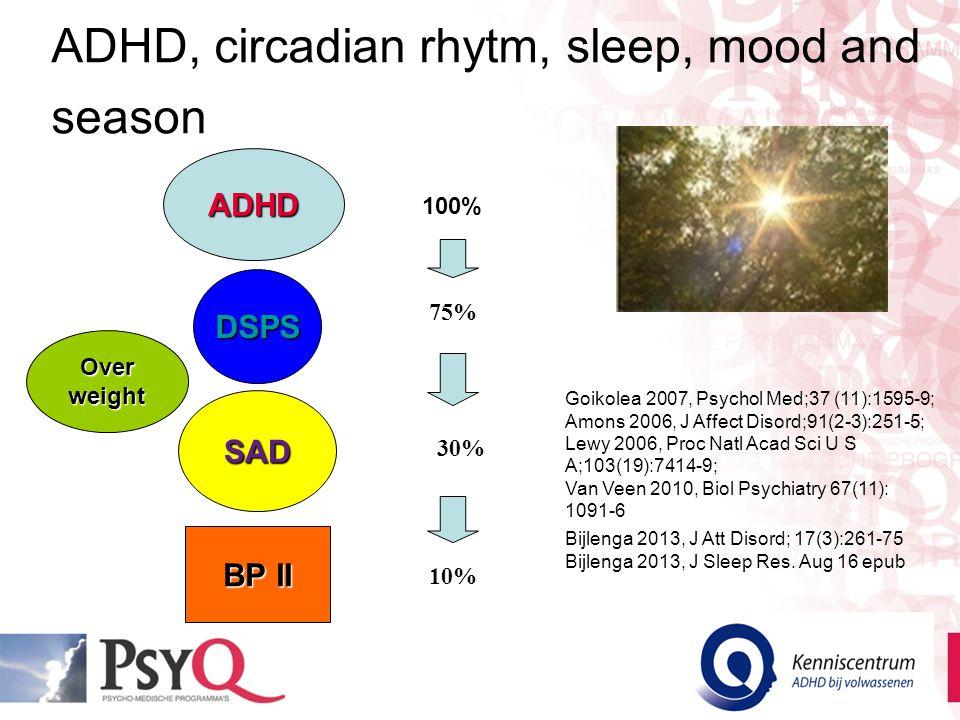 ADHD, circadian rhytm, sleep, mood and season