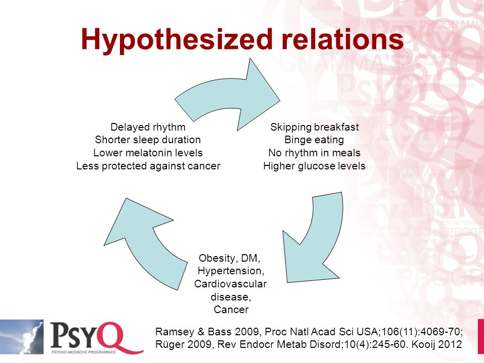 Hypothesized relations