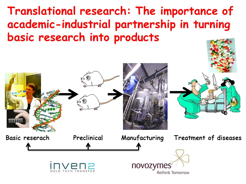 Translational research: The importance of academic-industrial partnership in turning basic research into products