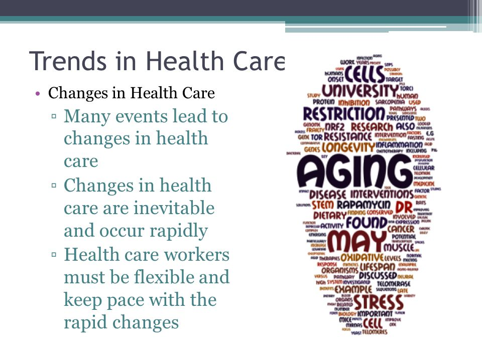 Trends in Health Care Many events lead to changes in health care