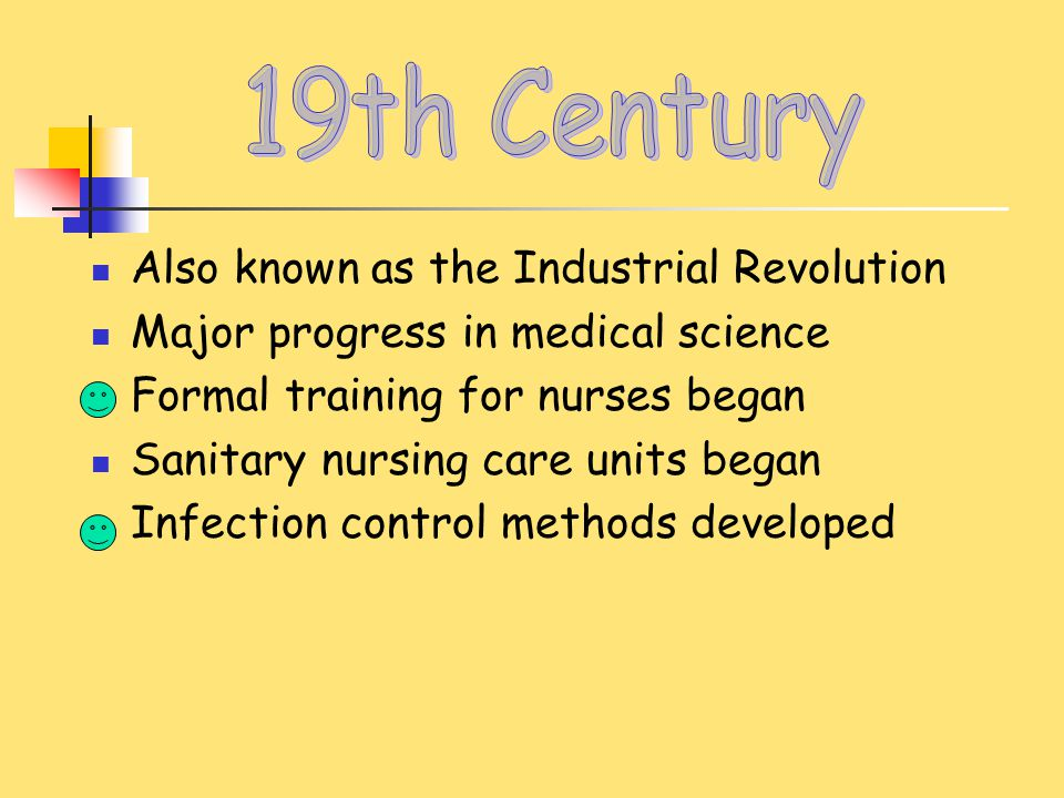 History of Health Care - Important Dates