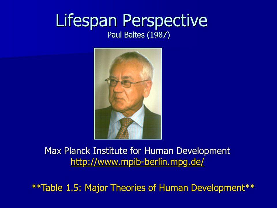 Lifespan Perspective Paul Baltes (1987)