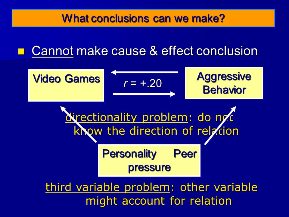 Cannot make cause & effect conclusion