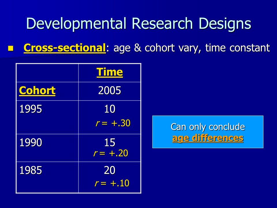 Developmental Research Designs