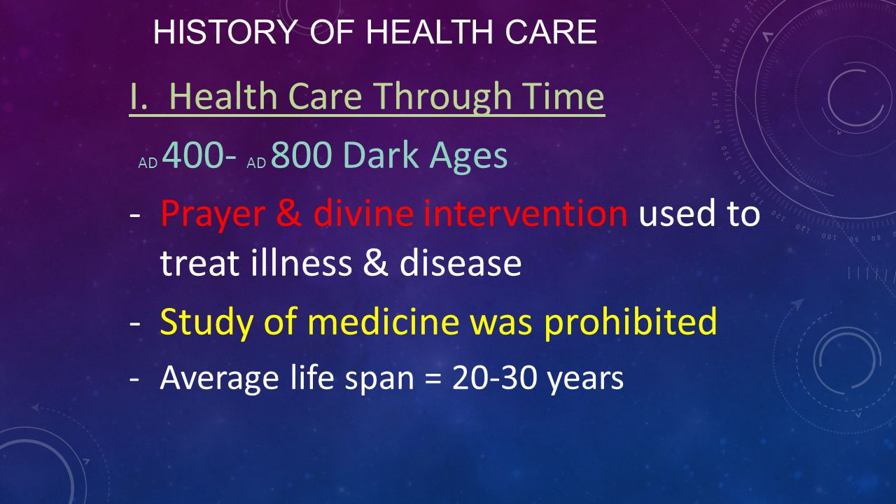I. Health Care Through Time AD 400- AD 800 Dark Ages