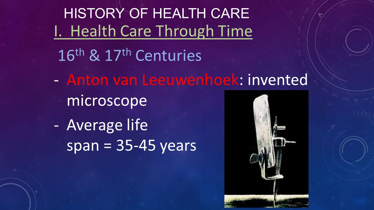 I. Health Care Through Time 16th & 17th Centuries