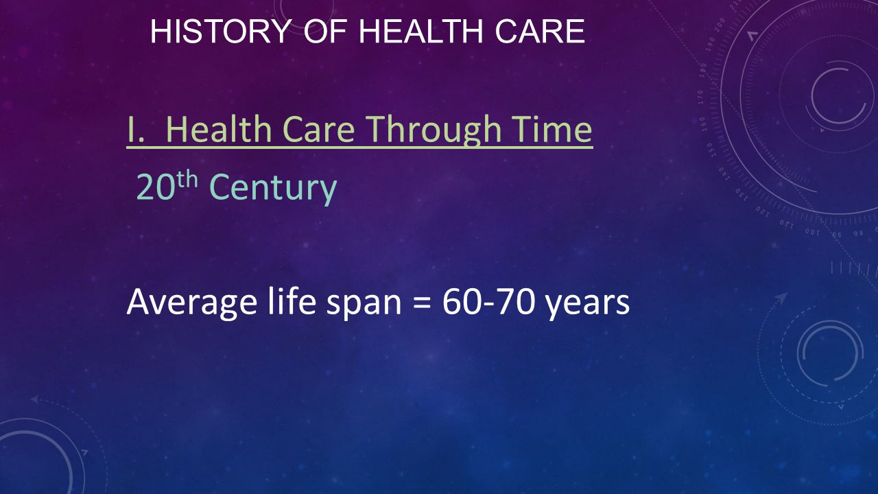 History of Health Care I. Health Care Through Time 20th Century Average life span = 60-70 years