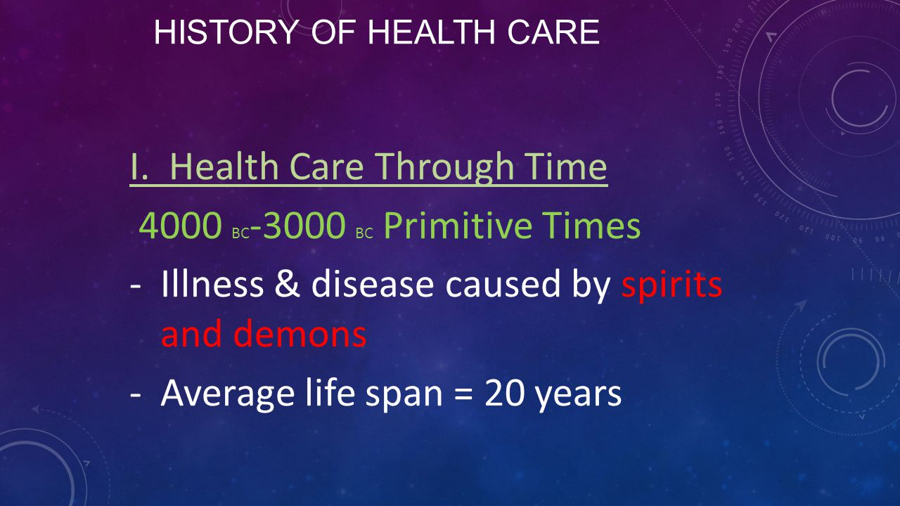 I. Health Care Through Time 4000 BC-3000 BC Primitive Times