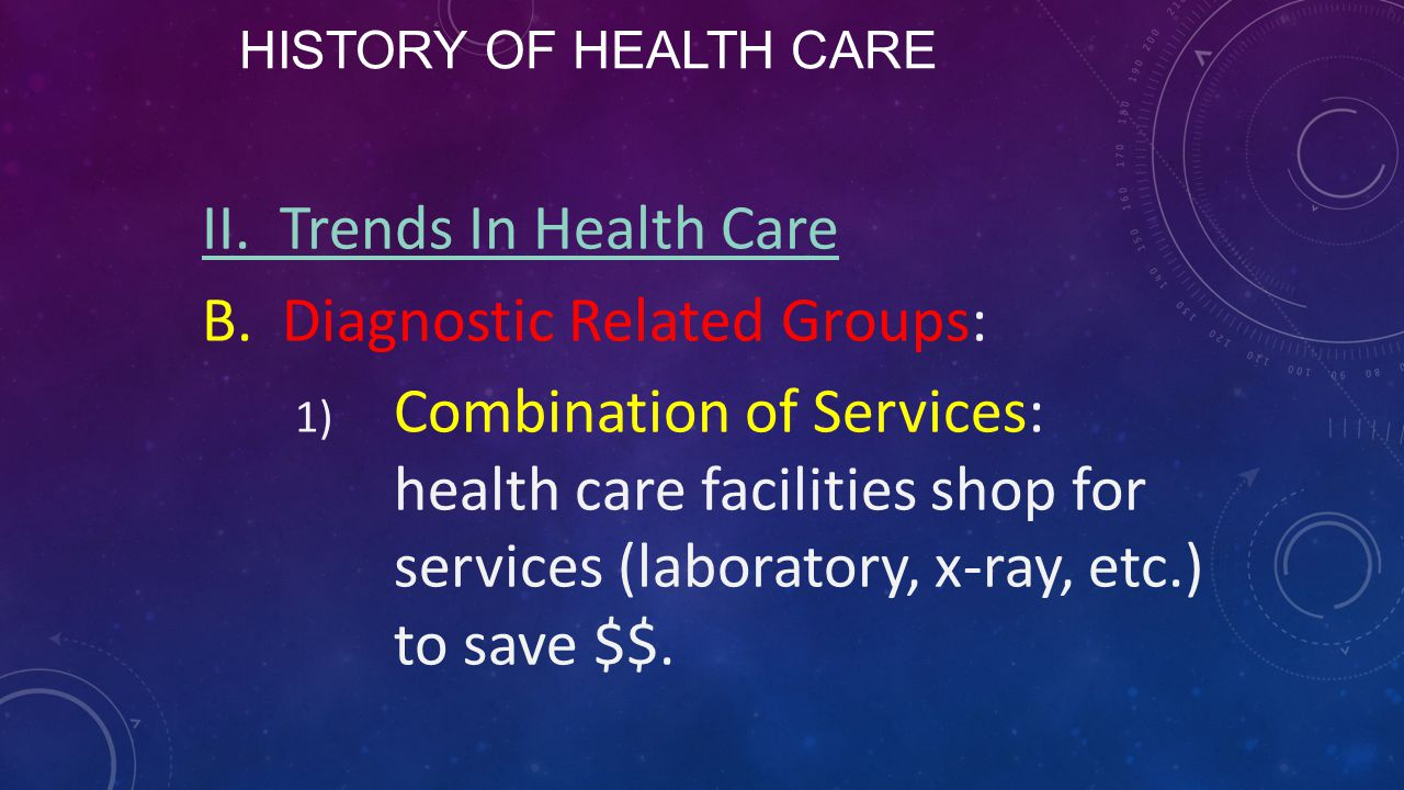 II. Trends In Health Care B. Diagnostic Related Groups: