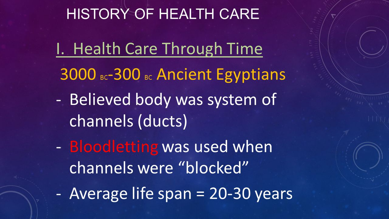 I. Health Care Through Time 3000 BC-300 BC Ancient Egyptians