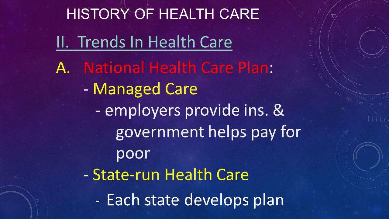 II. Trends In Health Care