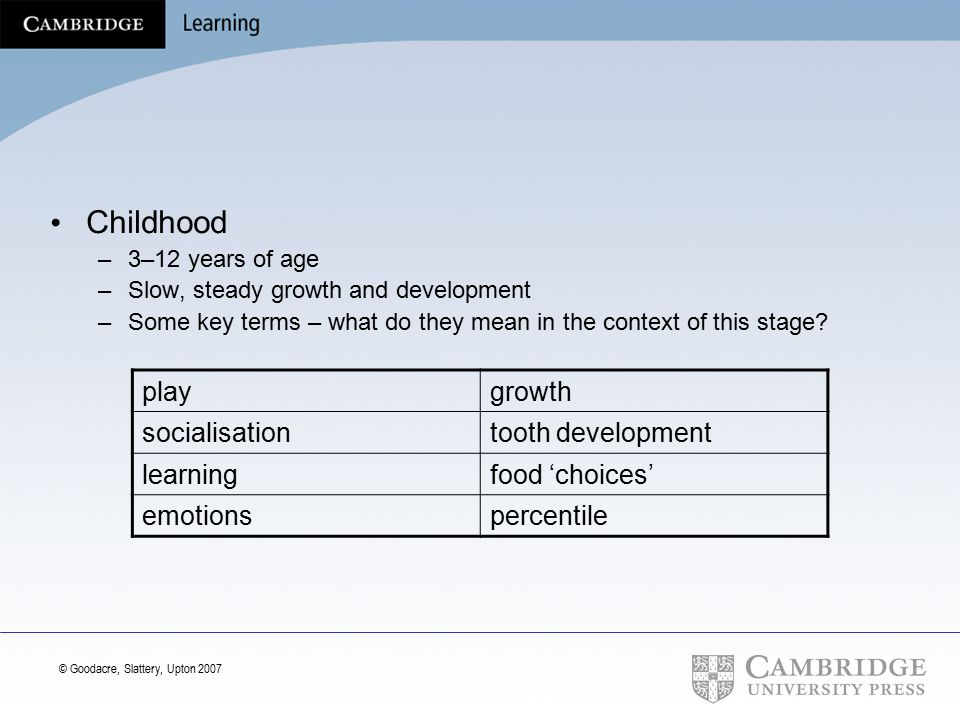 Childhood play growth socialisation tooth development learning