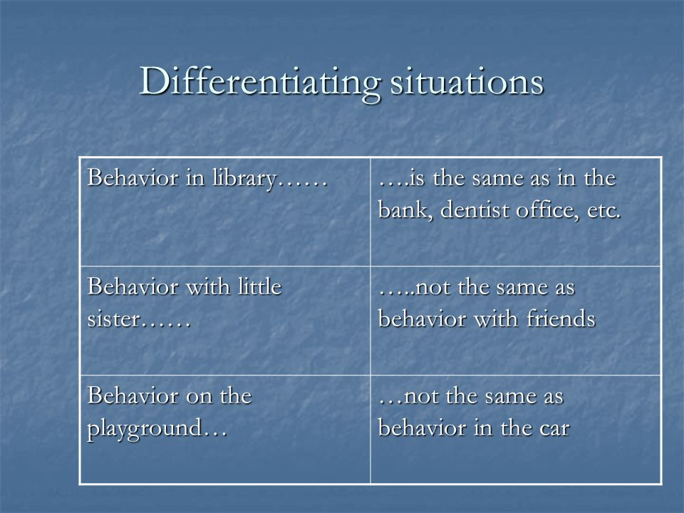 Differentiating situations