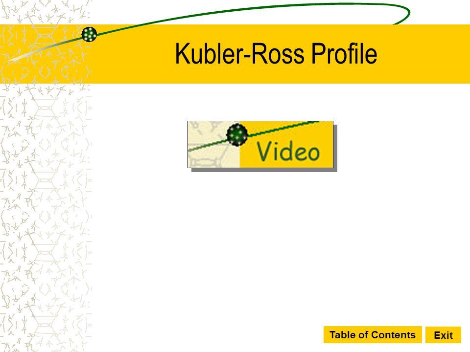 Kubler-Ross Profile