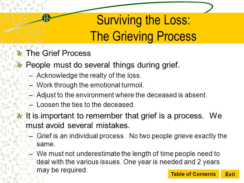 Surviving the Loss: The Grieving Process
