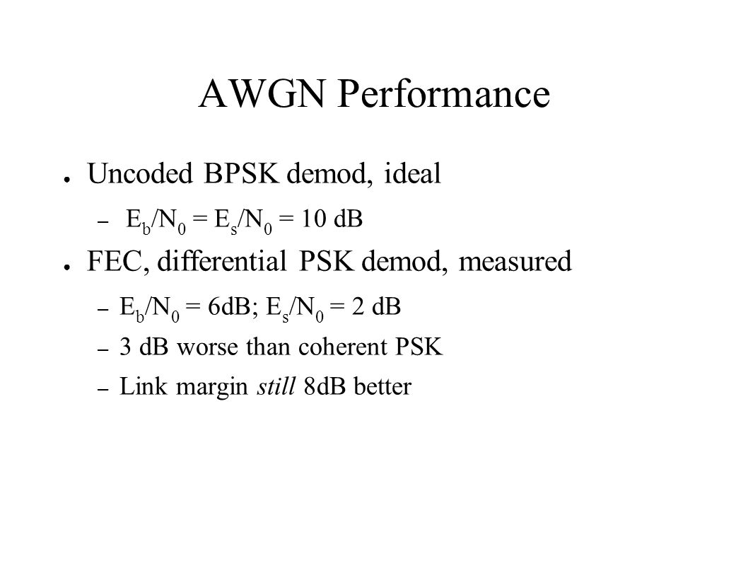 AWGN Performance Uncoded BPSK demod, ideal