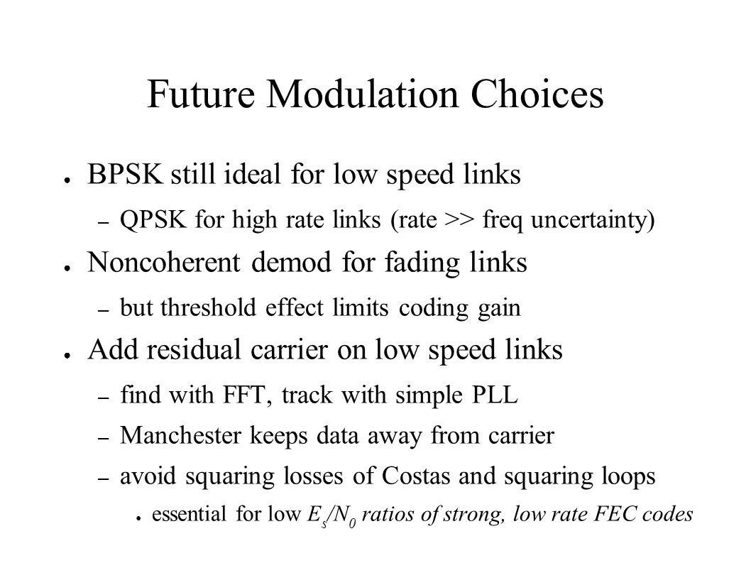 Future Modulation Choices