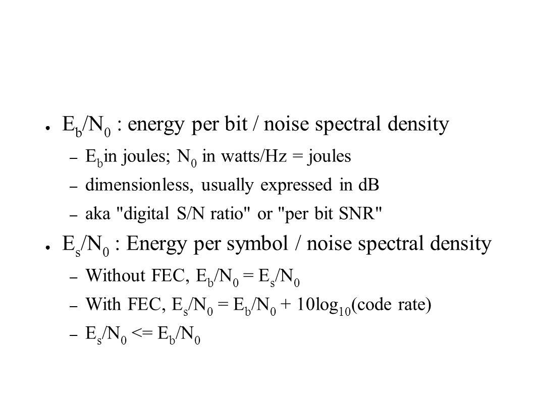 Eb/N0 : energy per bit / noise spectral density