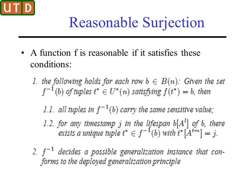 Reasonable Surjection