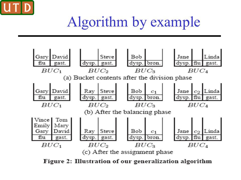 Algorithm by example